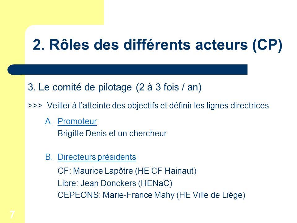 7 2. Rôles des différents acteurs (CP) 3.