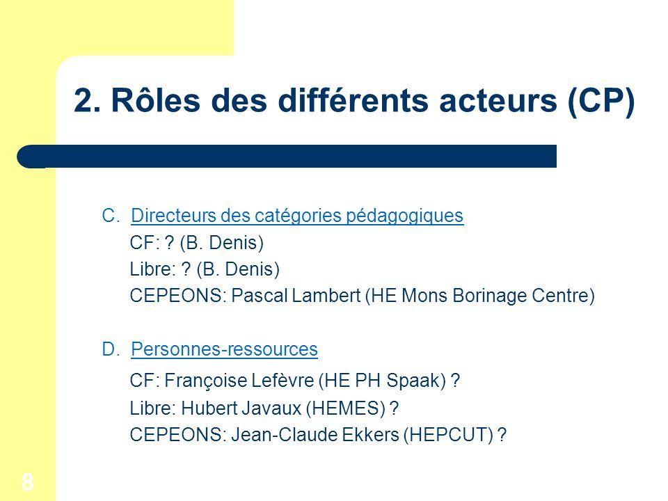 8 2. Rôles des différents acteurs (CP) C. Directeurs des catégories pédagogiques CF: .