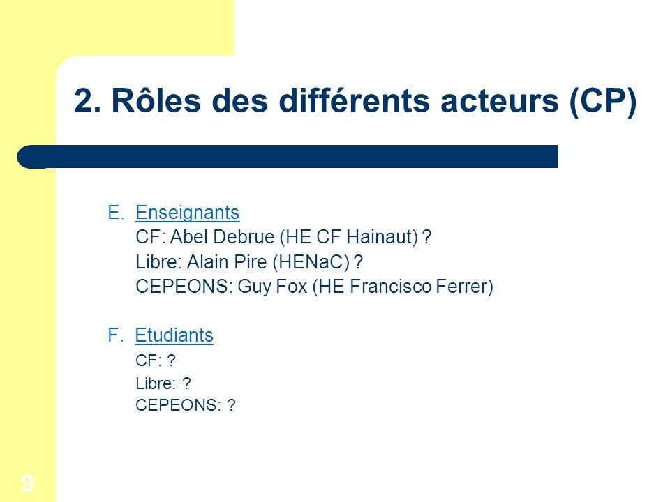 9 2. Rôles des différents acteurs (CP) E. Enseignants CF: Abel Debrue (HE CF Hainaut) .