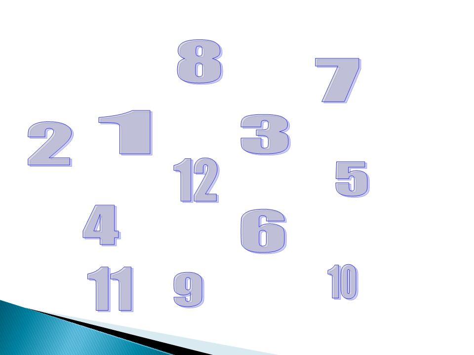 Les numéro Quelle heure est il?