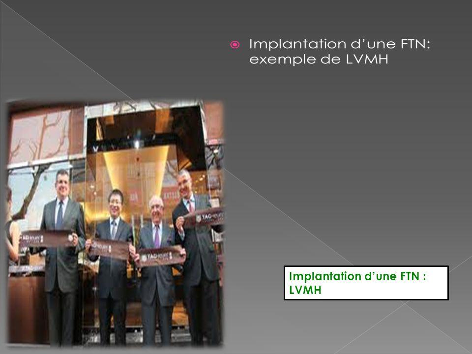 Implantation dune FTN : LVMH