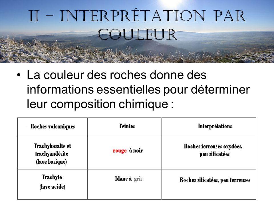 II – Interprétation par couleur La couleur des roches donne des informations essentielles pour déterminer leur composition chimique :