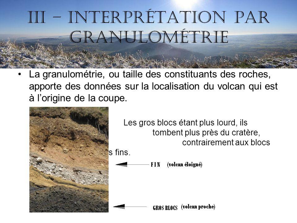 III – Interprétation par granulométrie La granulométrie, ou taille des constituants des roches, apporte des données sur la localisation du volcan qui