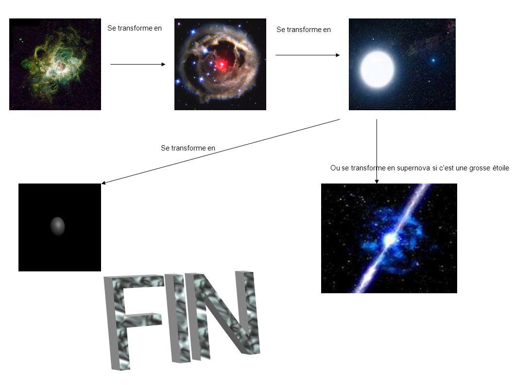 Se transforme en Ou se transforme en supernova si c'est une grosse étoile
