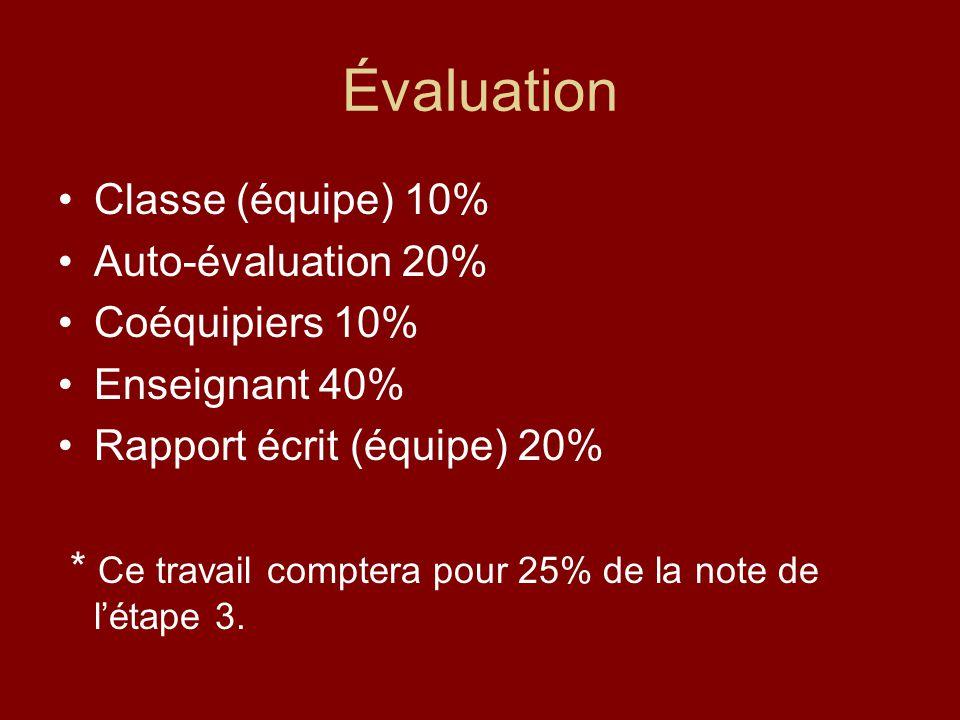 Évaluation Classe (équipe) 10% Auto-évaluation 20% Coéquipiers 10% Enseignant 40% Rapport écrit (équipe) 20% * Ce travail comptera pour 25% de la note