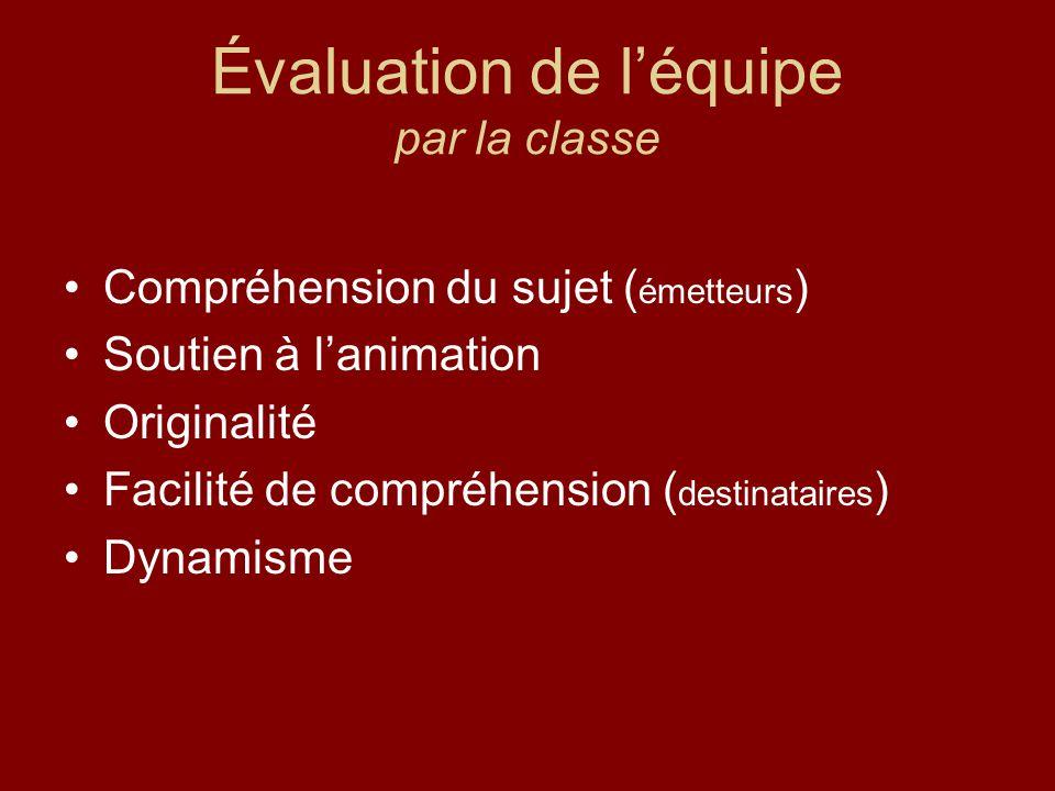 Évaluation de léquipe par la classe Compréhension du sujet ( émetteurs ) Soutien à lanimation Originalité Facilité de compréhension ( destinataires )