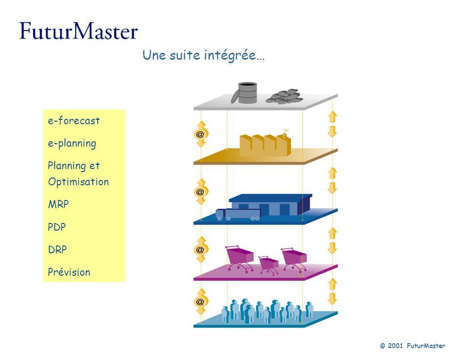 © 2001 FuturMaster Une suite intégrée… e-forecast e-planning Planning et Optimisation MRP PDP DRP Prévision