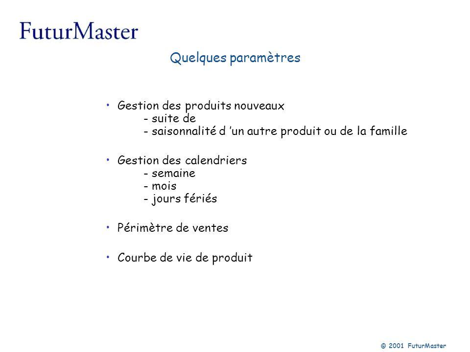 © 2001 FuturMaster Quelques paramètres Gestion des produits nouveaux - suite de - saisonnalité d un autre produit ou de la famille Gestion des calendr