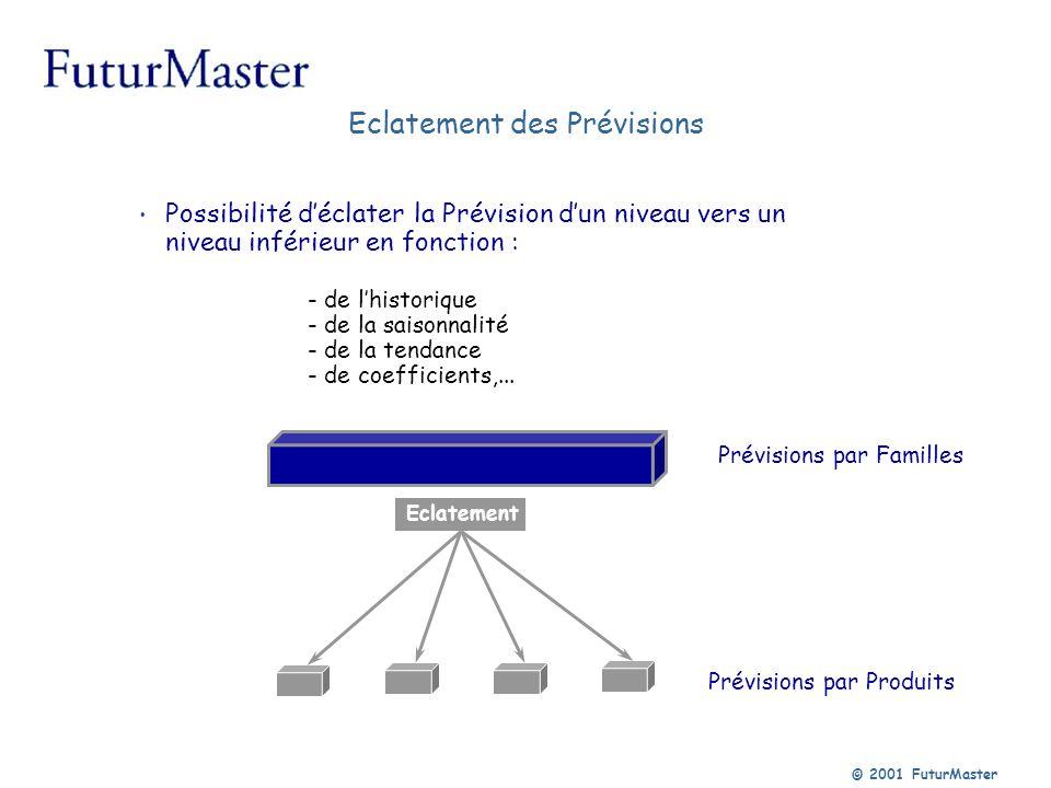 © 2001 FuturMaster Possibilité déclater la Prévision dun niveau vers un niveau inférieur en fonction : - de lhistorique - de la saisonnalité - de la t