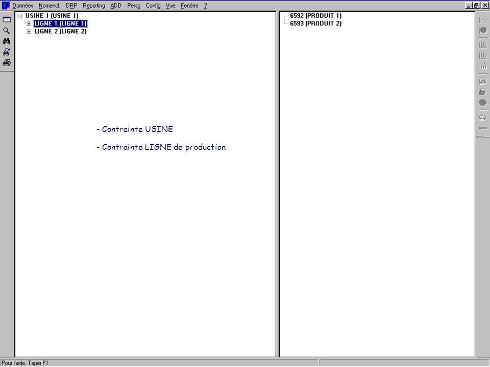 © 2001 FuturMaster - Contrainte USINE - Contrainte LIGNE de production