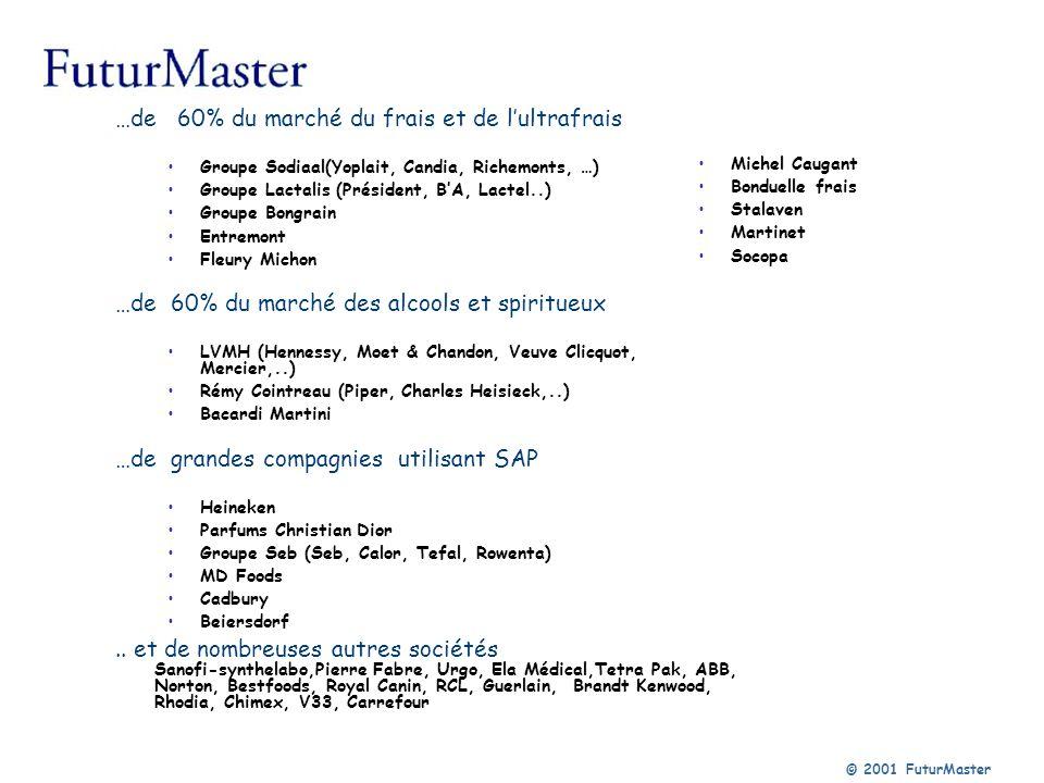 © 2001 FuturMaster Eclatement des Prévisions