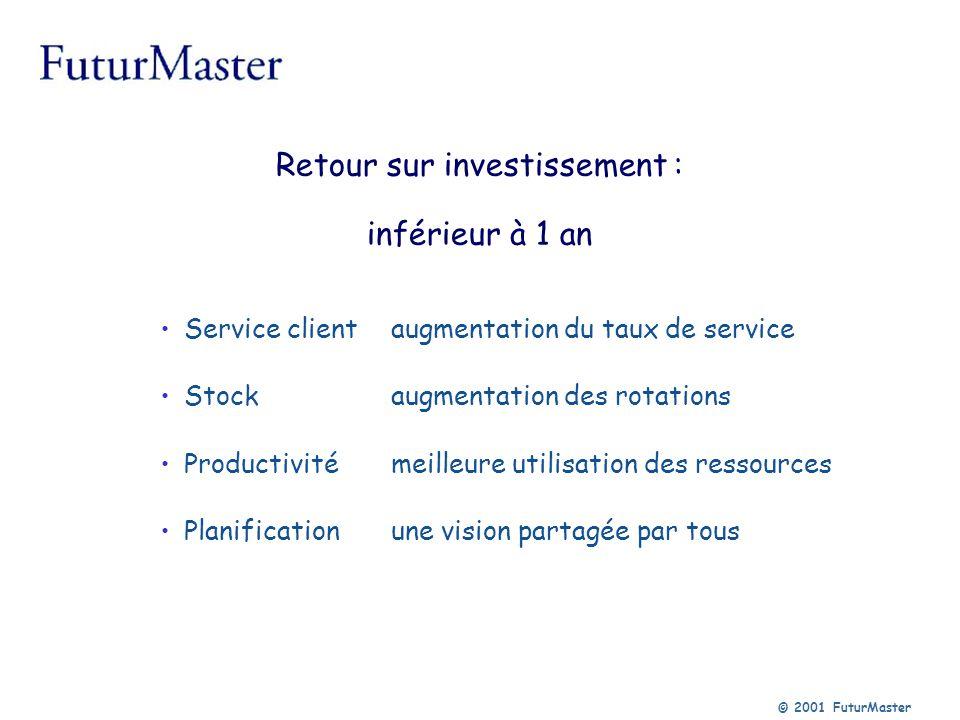 © 2001 FuturMaster Retour sur investissement : inférieur à 1 an Service clientaugmentation du taux de service Stockaugmentation des rotations Producti
