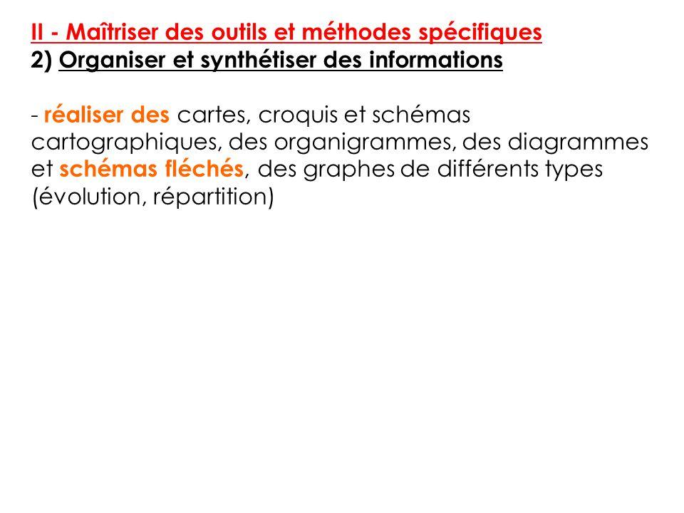 II - Maîtriser des outils et méthodes spécifiques 2) Organiser et synthétiser des informations - réaliser des cartes, croquis et schémas cartographiqu
