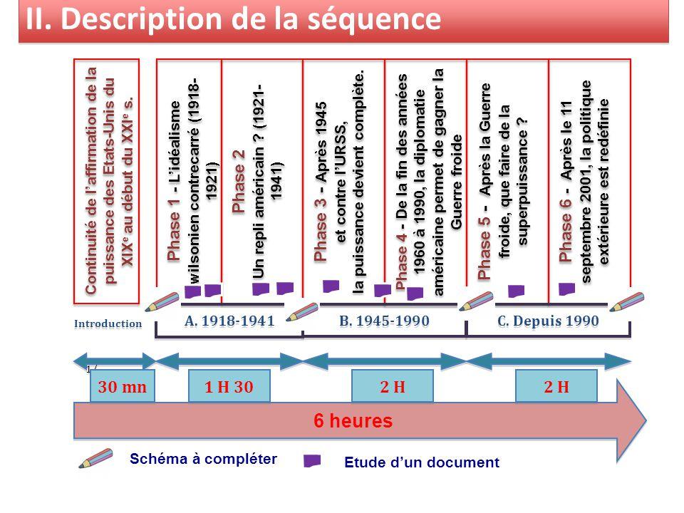 II. Description de la séquence Phase 1 - L idéalisme wilsonien contrecarré (1918- 1921) Phase 3 - Après 1945 et contre l URSS, la puissance devient co