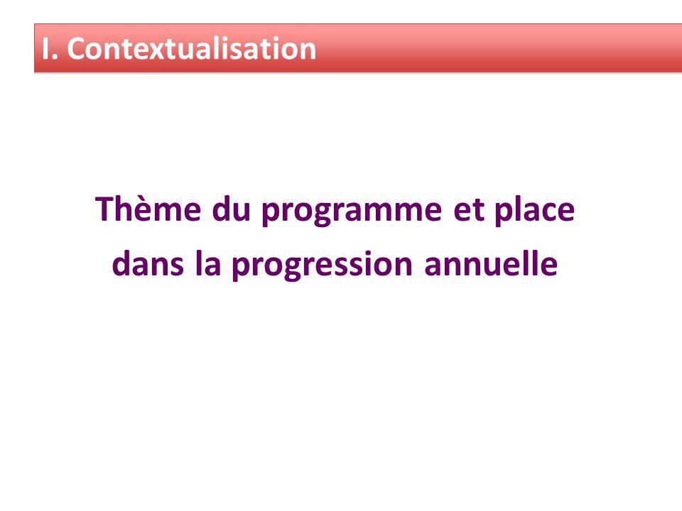 Thème du programme et place dans la progression annuelle I. Contextualisation