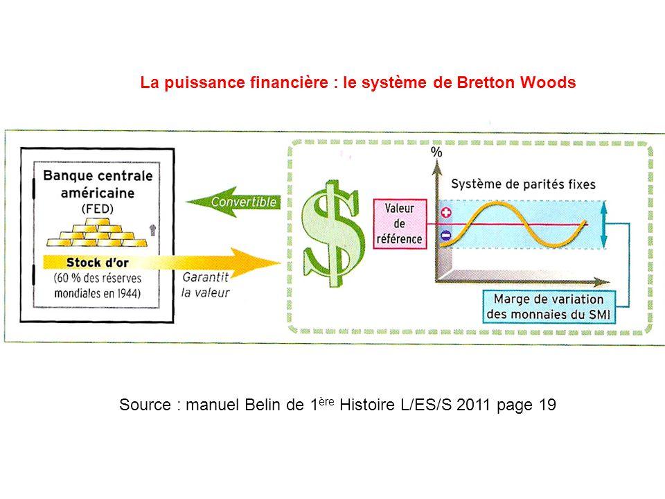 La puissance financière : le système de Bretton Woods Source : manuel Belin de 1 ère Histoire L/ES/S 2011 page 19
