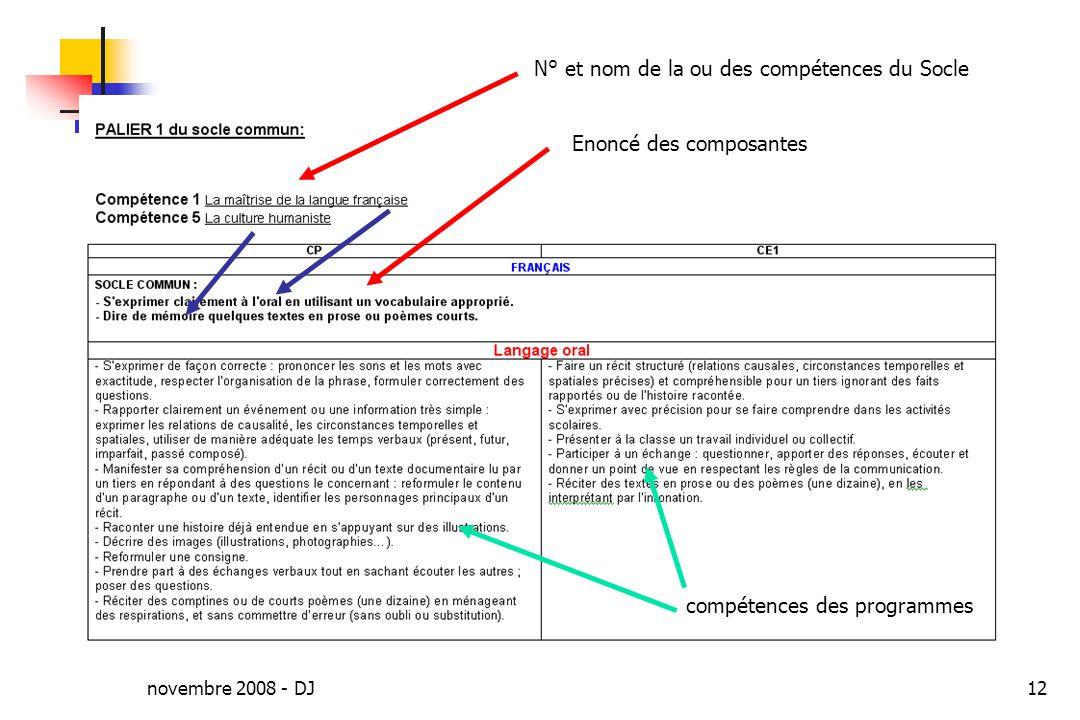 novembre 2008 - DJ12 N° et nom de la ou des compétences du Socle Enoncé des composantes compétences des programmes