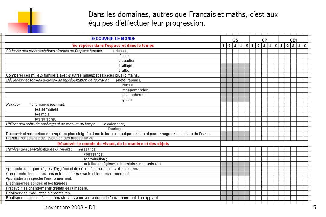 novembre 2008 - DJ5 Dans les domaines, autres que Français et maths, cest aux équipes deffectuer leur progression.