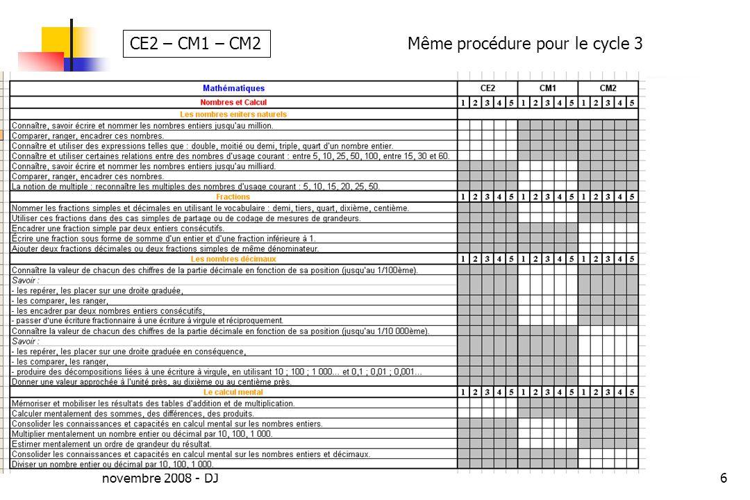 novembre 2008 - DJ6 CE2 – CM1 – CM2 Même procédure pour le cycle 3