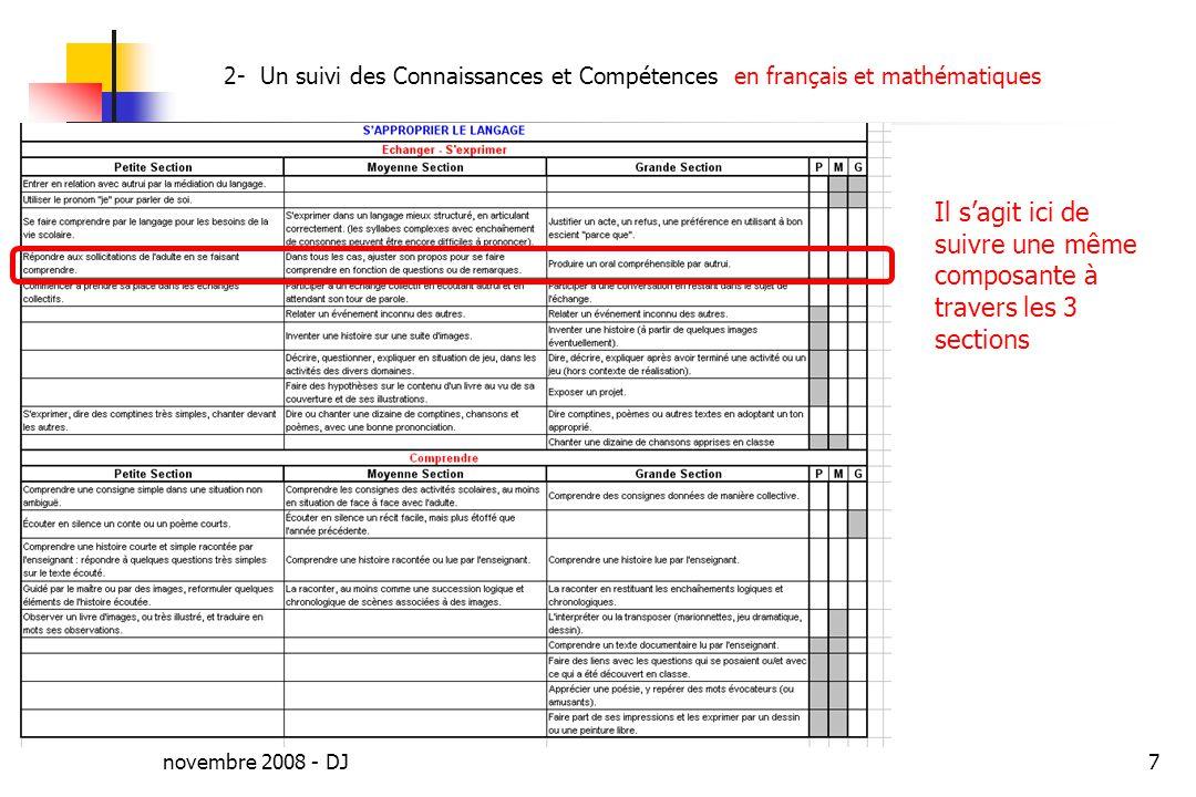 novembre 2008 - DJ7 2- Un suivi des Connaissances et Compétences en français et mathématiques Il sagit ici de suivre une même composante à travers les 3 sections