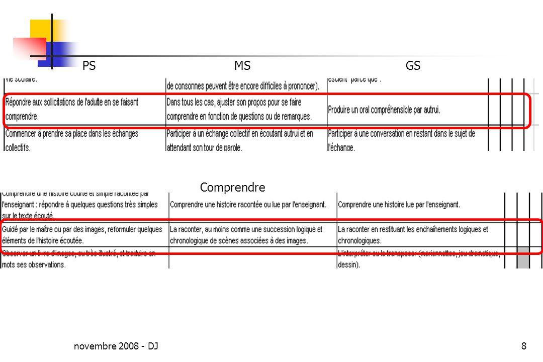 novembre 2008 - DJ8 Comprendre PSMSGS