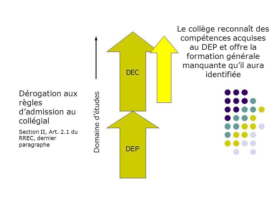 DEP Dérogation aux règles dadmission au collégial Section II, Art. 2.1 du RREC, dernier paragraphe Le collège reconnaît des compétences acquises au DE