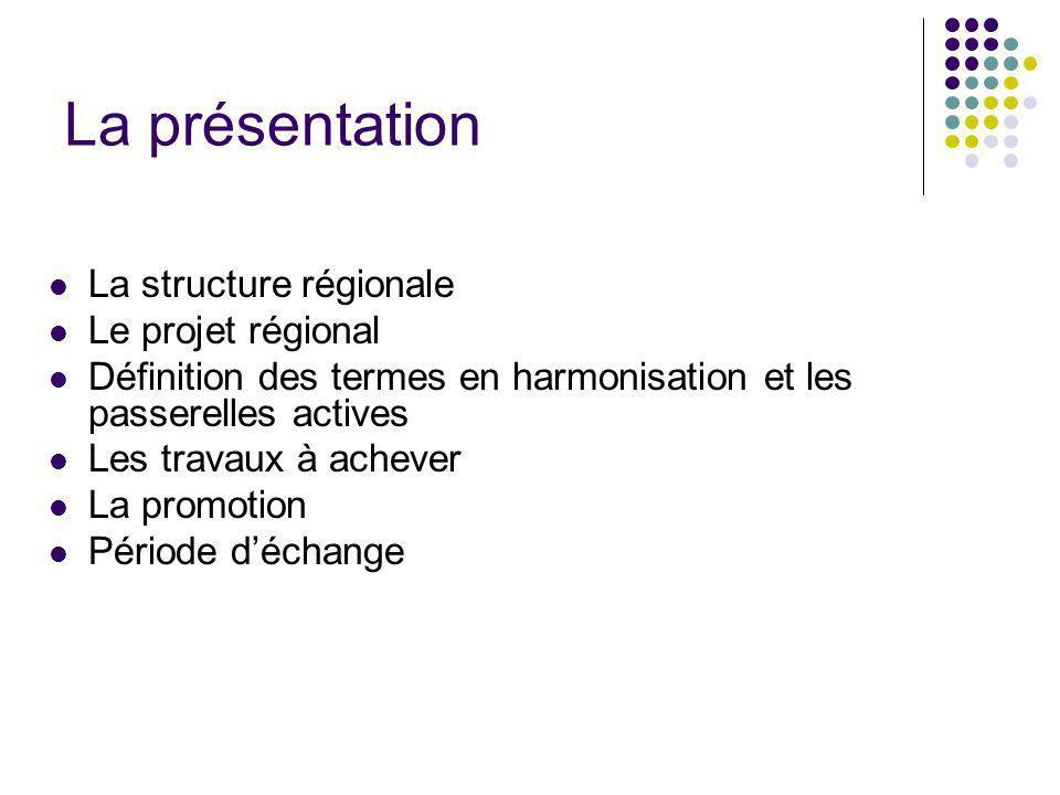 La présentation La structure régionale Le projet régional Définition des termes en harmonisation et les passerelles actives Les travaux à achever La promotion Période déchange