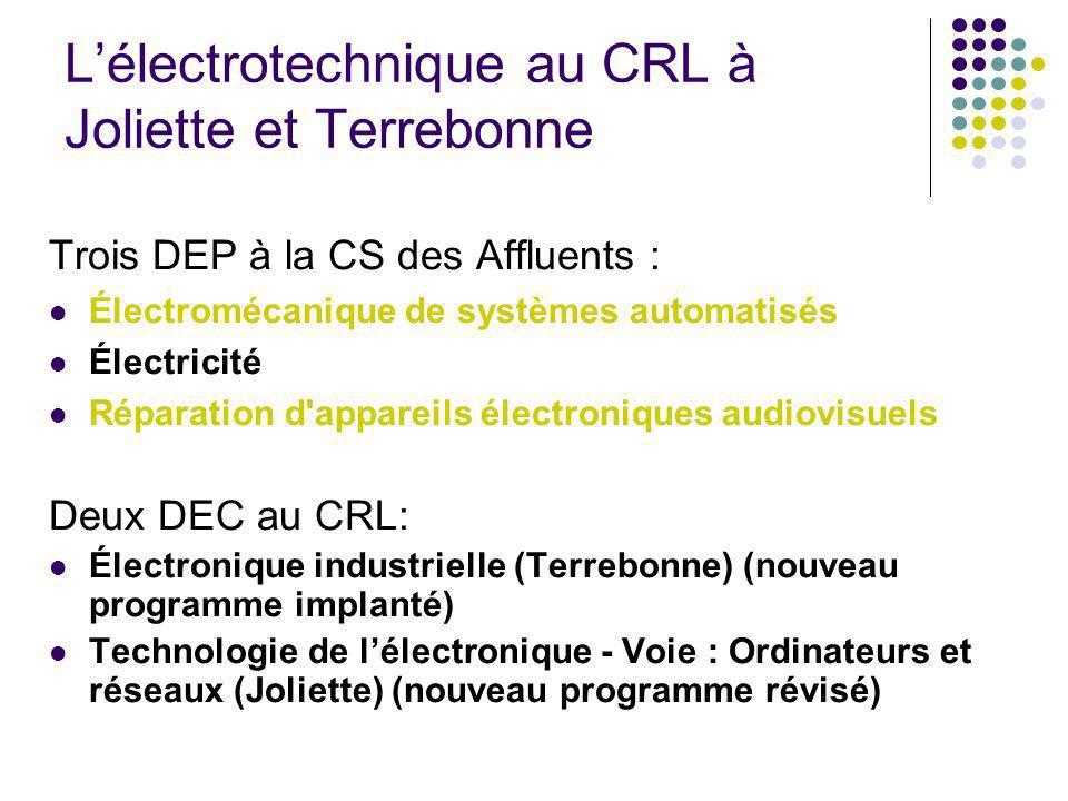 Lélectrotechnique au CRL à Joliette et Terrebonne Trois DEP à la CS des Affluents : Électromécanique de systèmes automatisés Électricité Réparation d appareils électroniques audiovisuels Deux DEC au CRL: Électronique industrielle (Terrebonne) (nouveau programme implanté) Technologie de lélectronique - Voie : Ordinateurs et réseaux (Joliette) (nouveau programme révisé)