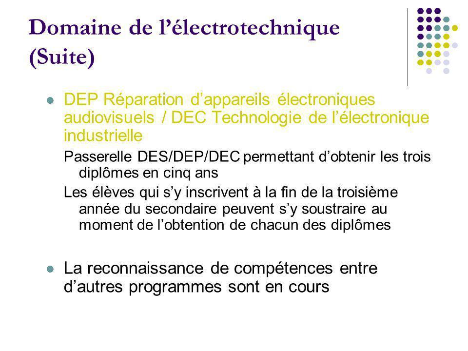 Domaine de lélectrotechnique (Suite) DEP Réparation dappareils électroniques audiovisuels / DEC Technologie de lélectronique industrielle Passerelle D