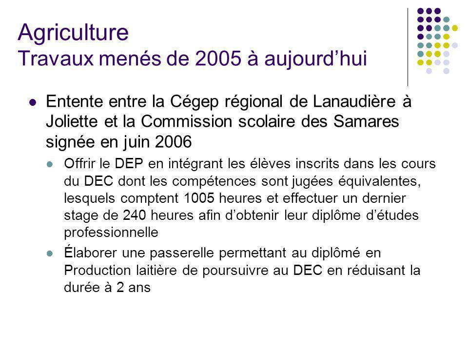 Agriculture Travaux menés de 2005 à aujourdhui Entente entre la Cégep régional de Lanaudière à Joliette et la Commission scolaire des Samares signée e