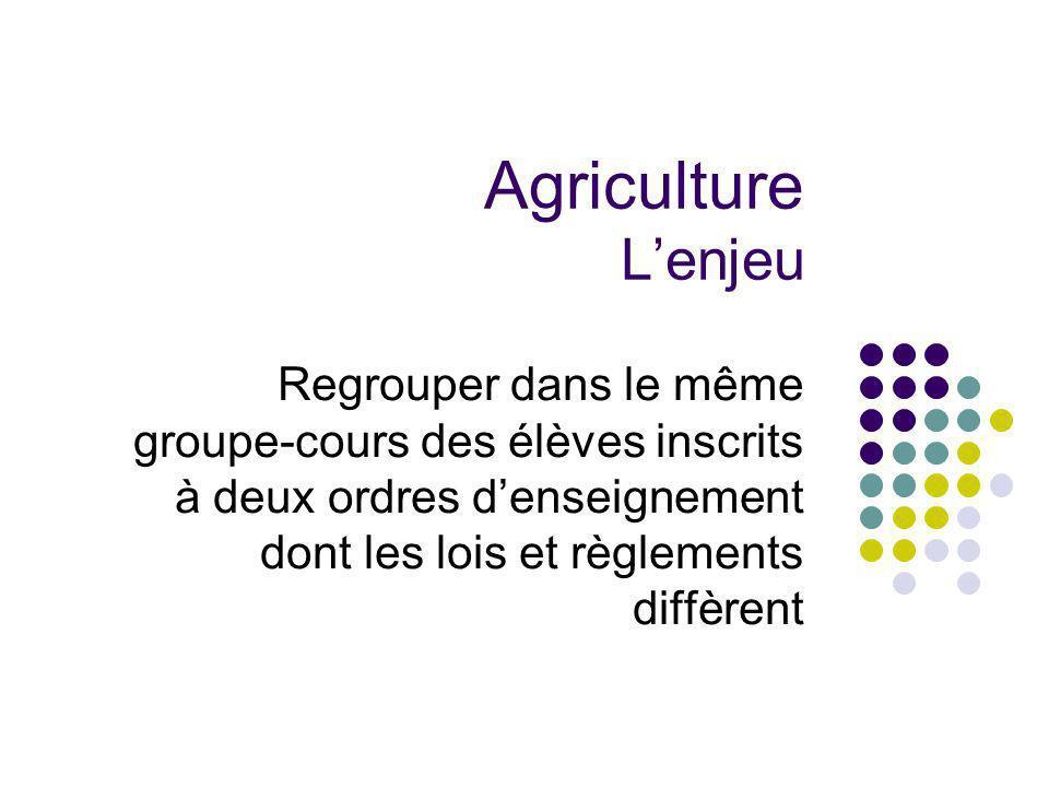 Agriculture Lenjeu Regrouper dans le même groupe-cours des élèves inscrits à deux ordres denseignement dont les lois et règlements diffèrent