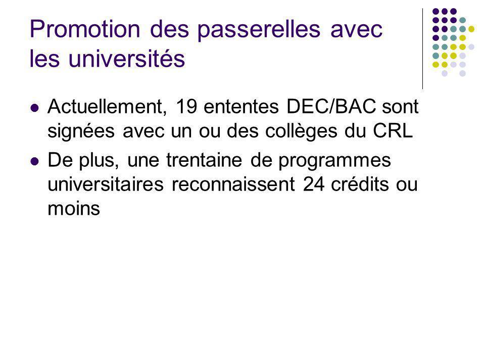 Promotion des passerelles avec les universités Actuellement, 19 ententes DEC/BAC sont signées avec un ou des collèges du CRL De plus, une trentaine de programmes universitaires reconnaissent 24 crédits ou moins