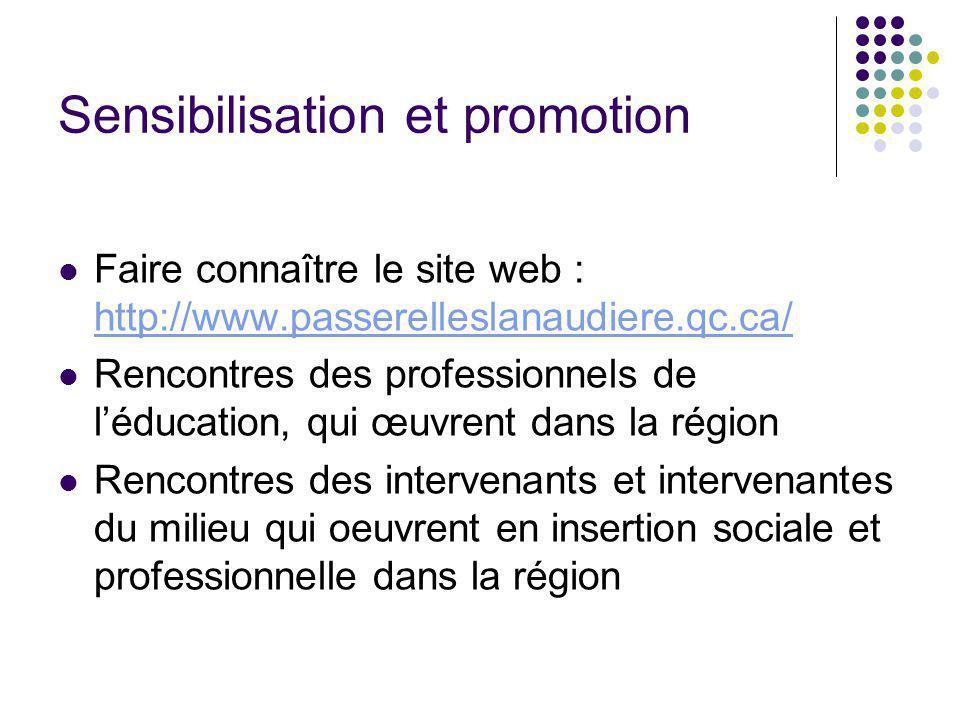 Sensibilisation et promotion Faire connaître le site web : http://www.passerelleslanaudiere.qc.ca/ http://www.passerelleslanaudiere.qc.ca/ Rencontres