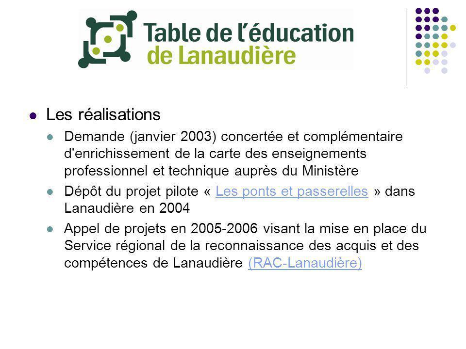 Les réalisations Demande (janvier 2003) concertée et complémentaire d'enrichissement de la carte des enseignements professionnel et technique auprès d