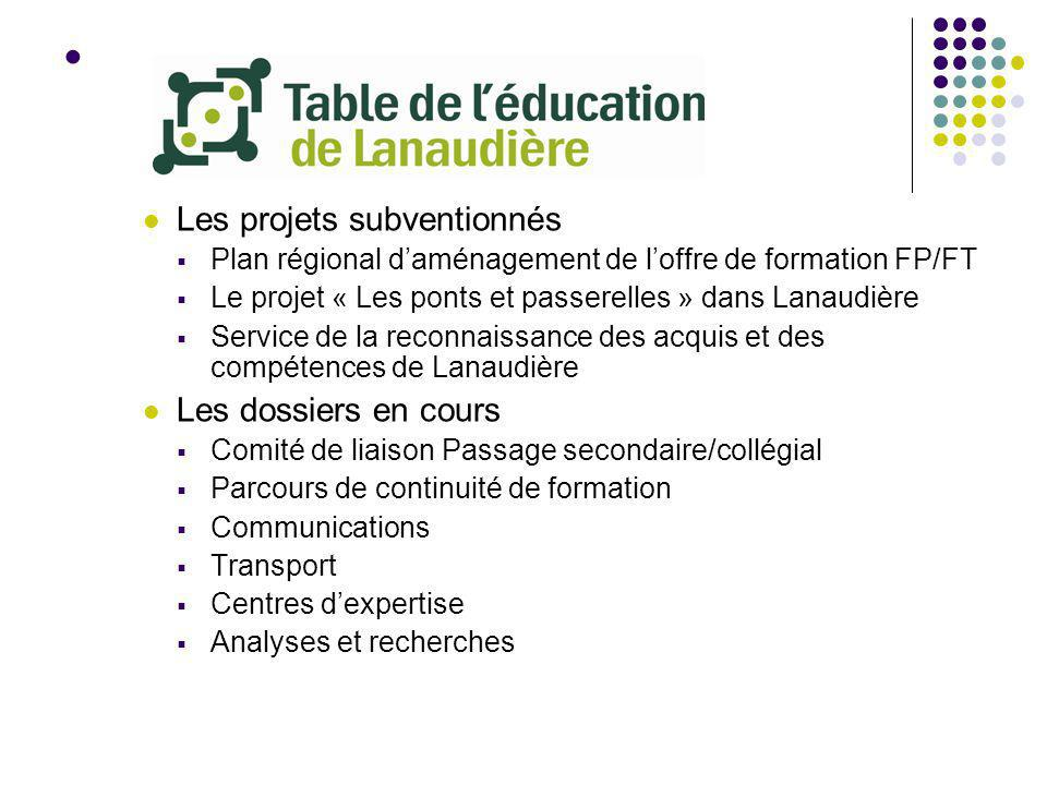 Les projets subventionnés Plan régional daménagement de loffre de formation FP/FT Le projet « Les ponts et passerelles » dans Lanaudière Service de la