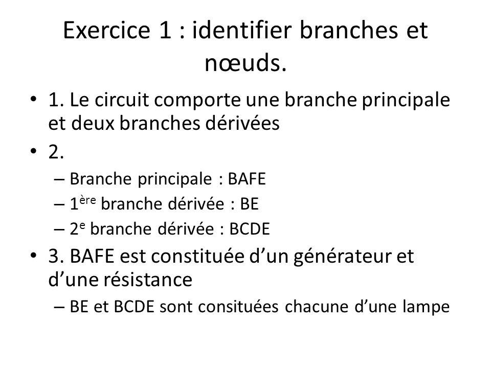 Exercice 1 : identifier branches et nœuds. 1. Le circuit comporte une branche principale et deux branches dérivées 2. – Branche principale : BAFE – 1