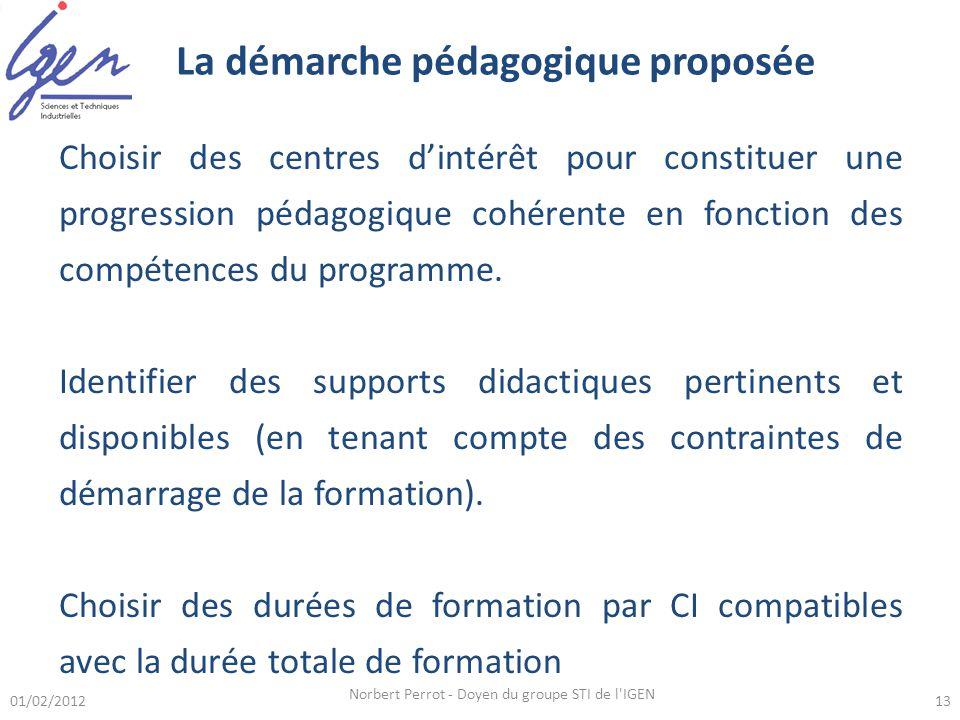 La démarche pédagogique proposée Choisir des centres dintérêt pour constituer une progression pédagogique cohérente en fonction des compétences du pro