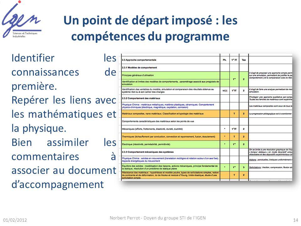 Un point de départ imposé : les compétences du programme Identifier les connaissances de première.