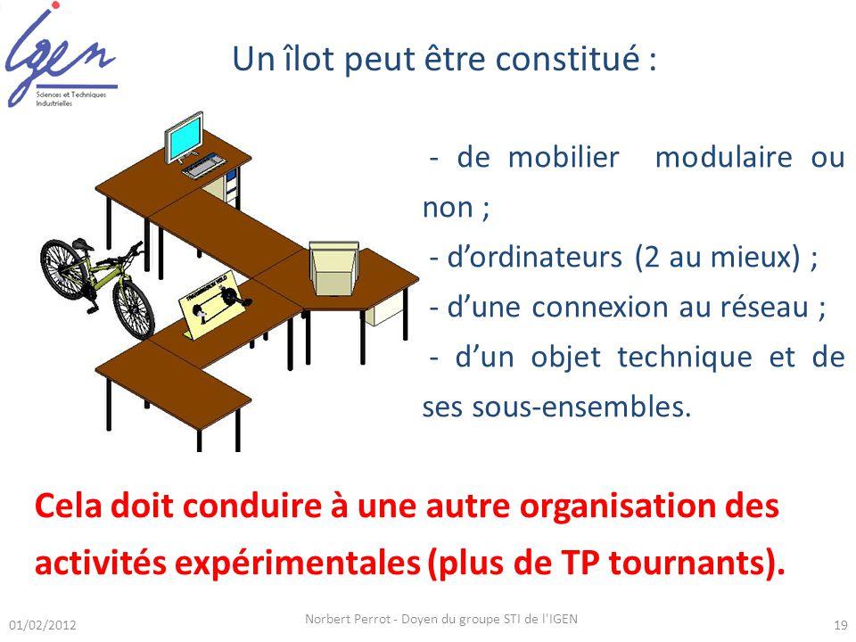 - de mobilier modulaire ou non ; - dordinateurs (2 au mieux) ; - dune connexion au réseau ; - dun objet technique et de ses sous-ensembles. Un îlot pe