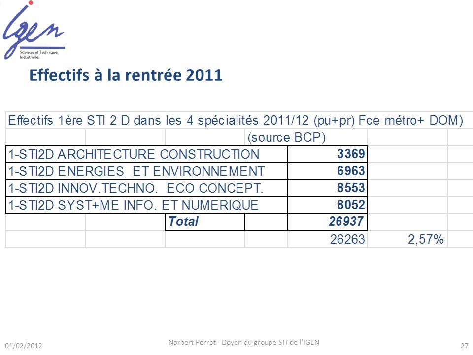 01/02/2012 Norbert Perrot - Doyen du groupe STI de l IGEN 27 Effectifs à la rentrée 2011