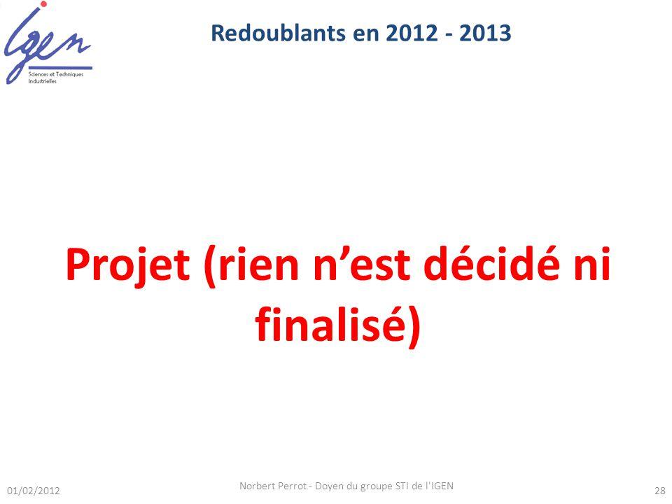 01/02/2012 Norbert Perrot - Doyen du groupe STI de l'IGEN 28 Redoublants en 2012 - 2013 Les redoublants seront scolarisés dans les nouvelles séries et