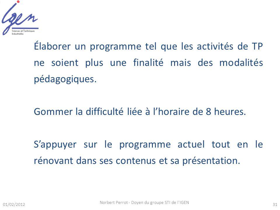 Élaborer un programme tel que les activités de TP ne soient plus une finalité mais des modalités pédagogiques.