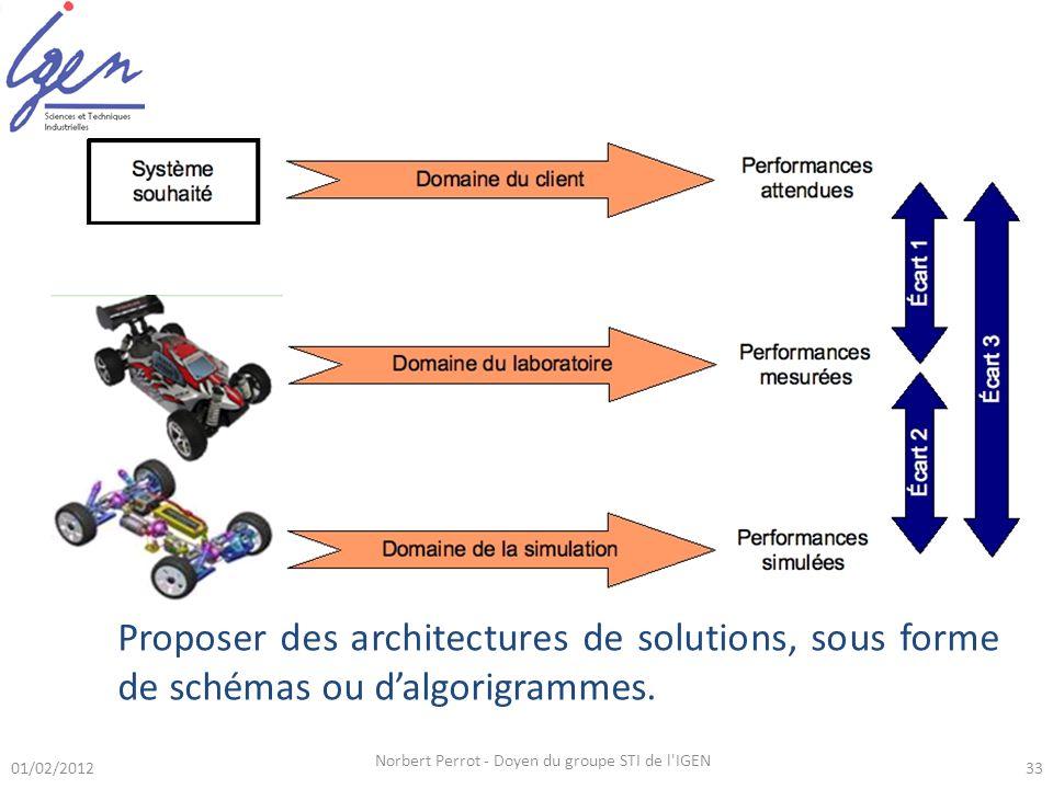 Proposer des architectures de solutions, sous forme de schémas ou dalgorigrammes. 01/02/201233 Norbert Perrot - Doyen du groupe STI de l'IGEN
