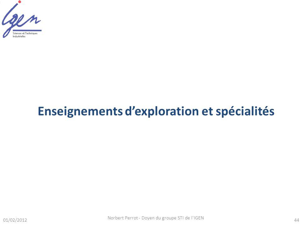 01/02/2012 Norbert Perrot - Doyen du groupe STI de l IGEN 44 Enseignements dexploration et spécialités