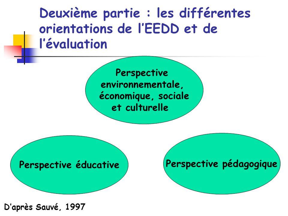 Deuxième partie : les différentes orientations de lEEDD et de lévaluation Perspective environnementale, économique, sociale et culturelle Perspective