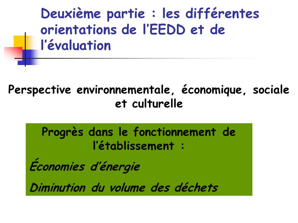 Progrès dans le fonctionnement de létablissement : Économies dénergie Diminution du volume des déchets Perspective environnementale, économique, socia