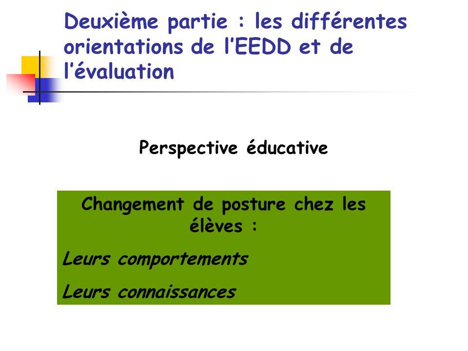 Changement de posture chez les élèves : Leurs comportements Leurs connaissances Perspective éducative Deuxième partie : les différentes orientations d