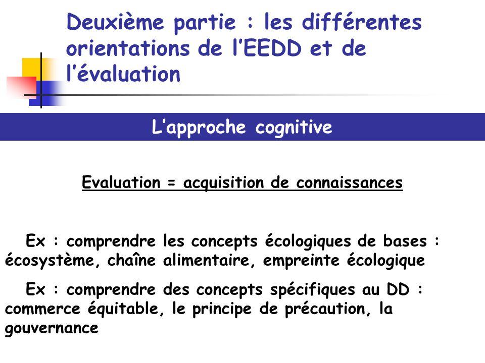 Deuxième partie : les différentes orientations de lEEDD et de lévaluation Lapproche cognitive Evaluation = acquisition de connaissances Ex : comprendr