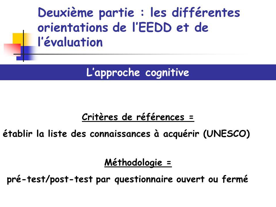 Deuxième partie : les différentes orientations de lEEDD et de lévaluation Lapproche cognitive Méthodologie = pré-test/post-test par questionnaire ouve