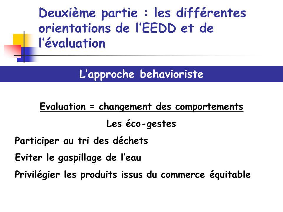 Deuxième partie : les différentes orientations de lEEDD et de lévaluation Lapproche behavioriste Evaluation = changement des comportements Les éco-ges